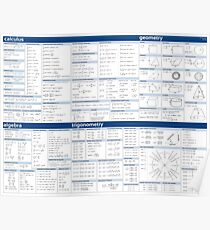 Math Formula Sheet - Blue Poster