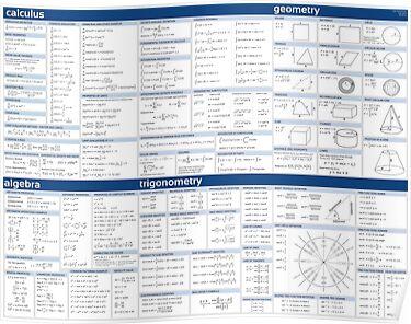 Quot Math Formula Sheet Blue Quot Posters By Congresstart