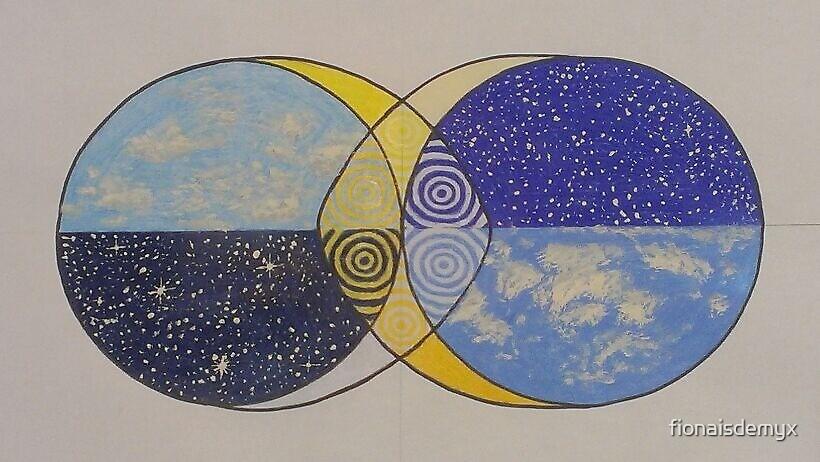 Infinite Love and the Sky  by fionaisdemyx