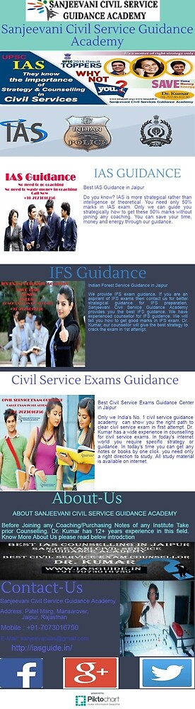Best coaching for ras in jaipur by iasguide09