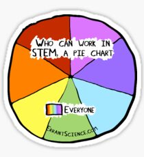 Who can do science Pie Chart Sticker