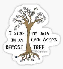 Reposi-Tree sticker Sticker