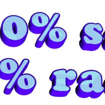 100% Sad 0% Rad by Spaghettiwester