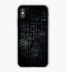 Agents of Shield iPhone Case