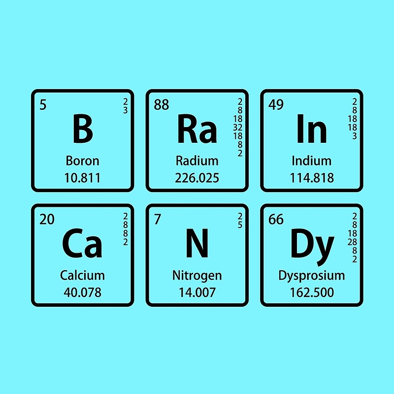 Periodic Table Spelling Words With The Periodic Table Periodic