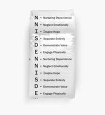 The D.E.N.N.I.S. System Duvet Cover