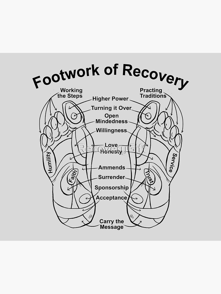 Footwork of Recovery by RecoveryGift