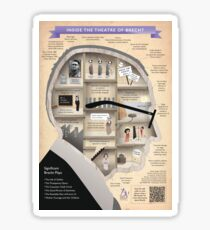 Brecht Infographic Poster Sticker
