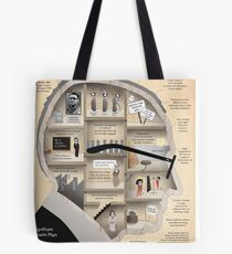 Brecht Infographic Poster Tote Bag