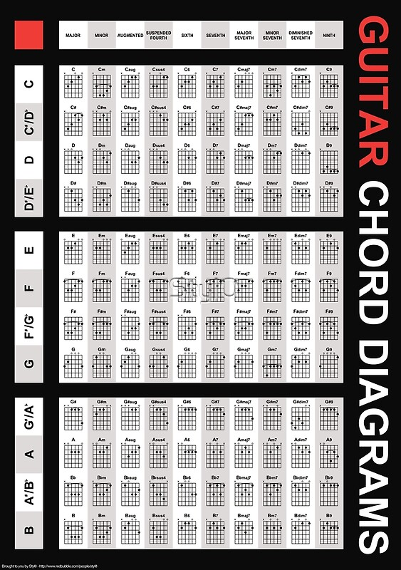 Guitar Chords Red Posters By Styl0 Redbubble