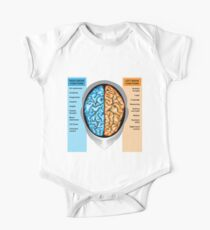 Human brain left and right functions Kids Clothes