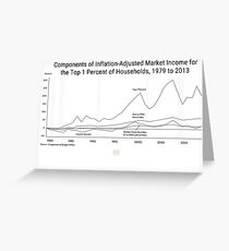 Income Inequality Graph-Political Design Greeting Card