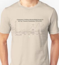 Income Inequality Graph-Political Design Unisex T-Shirt