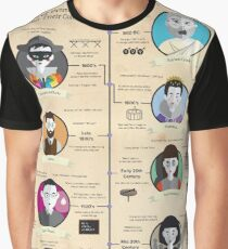 Theatre Styles Infographic Poster Graphic T-Shirt