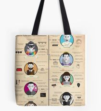 Theatre Styles Infographic Poster Tote Bag