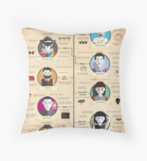 Theatre Styles Infographic Poster Throw Pillow