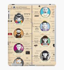 Theatre Styles Infographic Poster iPad Case/Skin