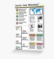 Into the Woods Infographic Greeting Card