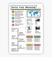 Into the Woods Infographic Sticker