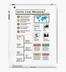 Into the Woods Infographic iPad Case/Skin