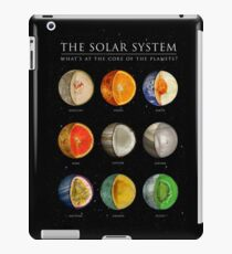 The Solar System iPad Case/Skin