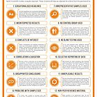 A Rough Guide to Spotting Bad Science by Compound Interest