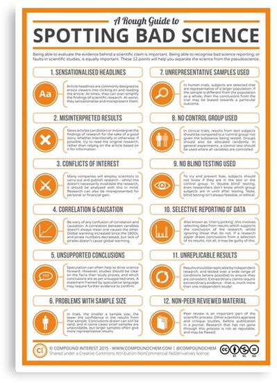 a rough guide to spotting bad science canvas prints by compound