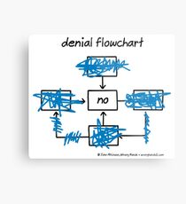 denial flowchart Metal Print