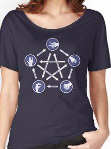 Paper-scissors-rock-lizard-spock! Women's Relaxed Fit T-Shirt
