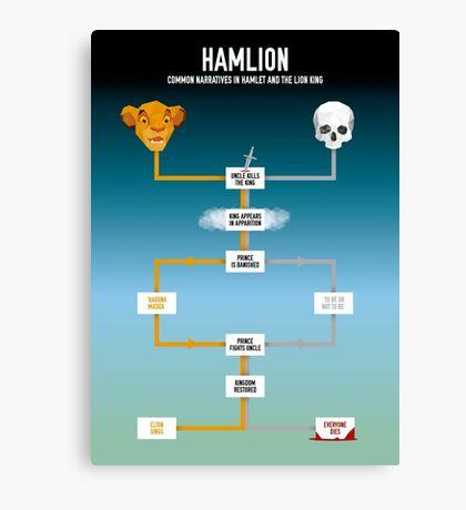 Hamlion Canvas Print