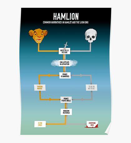 Hamlion Poster