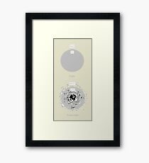 FUZZY LOGIC - computer science  Framed Print