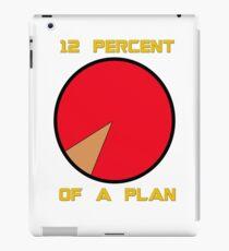 12 Pecrent iPad-Hülle & Klebefolie