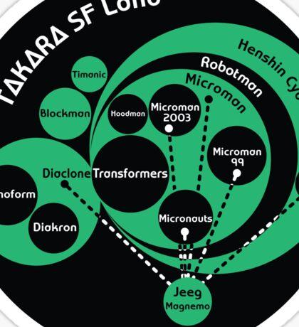 A Phylogeny of Robots: Green-Black Sticker
