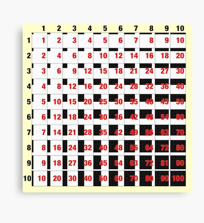 Times table Canvas Print