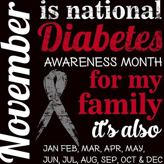 noviembre es imágenes del mes de concientización sobre la diabetes