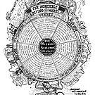 The Incredible Editing Wheel by Ellis Paul by Ellis Paul
