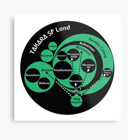 A Phylogeny of Robots: Green-Black Metal Print