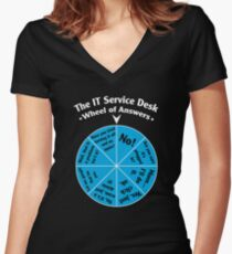 The IT Service Desk Wheel of Answers. Women's Fitted V-Neck T-Shirt