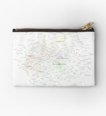 The Graph of Programming Paradigms Studio Pouch