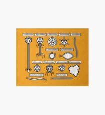 Bacteriophage families Art Board Print