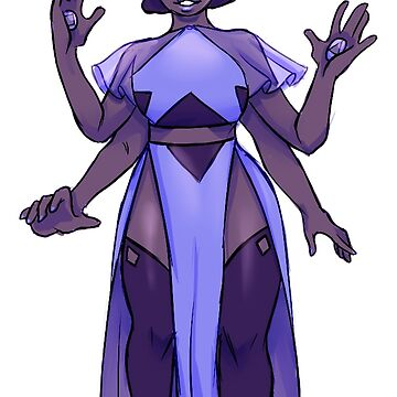 Iolite Fusion by peroxids