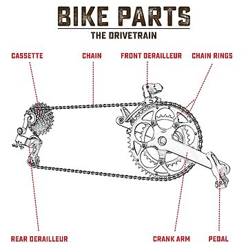 Bike Parts: The Drivetrain by kaipehkonen