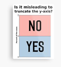 Is it misleading to truncate the y-axis? Funny Chart Metal Print