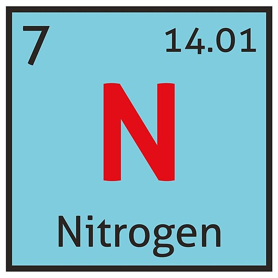 The periodic table nitrogen posters by destinysagent redbubble the periodic table nitrogen by destinysagent urtaz Images