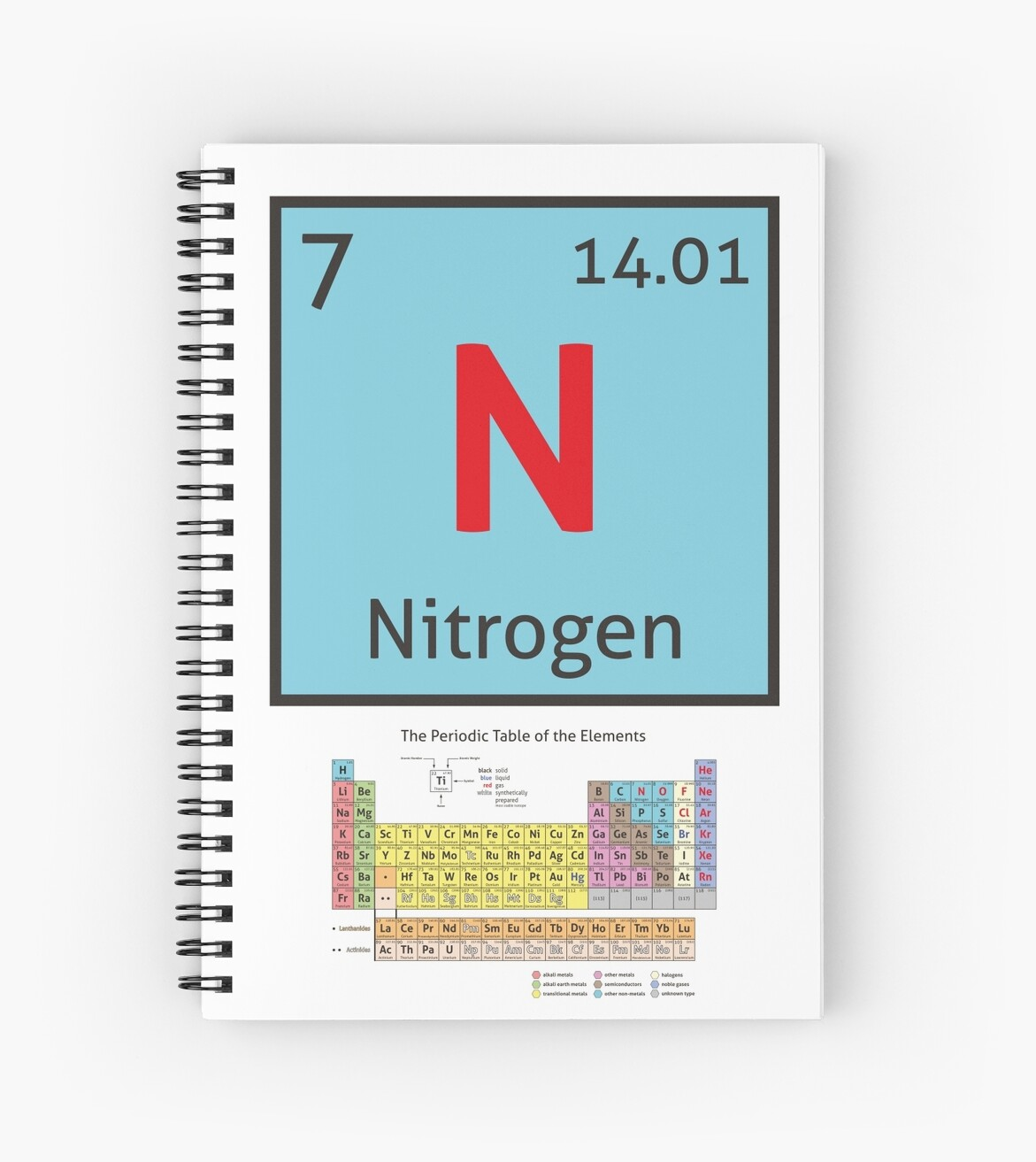 The periodic table nitrogen spiral notebooks by destinysagent the periodic table nitrogen gamestrikefo Choice Image