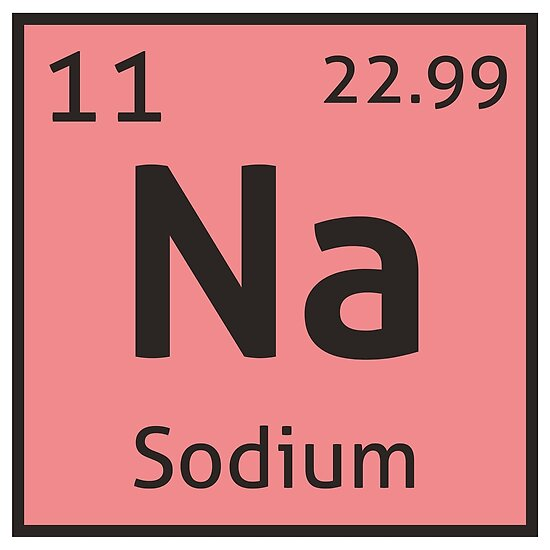 The Periodic Table Sodium Posters By Destinysagent Redbubble