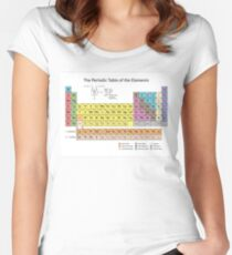 The Periodic Table of the Elements Women's Fitted Scoop T-Shirt