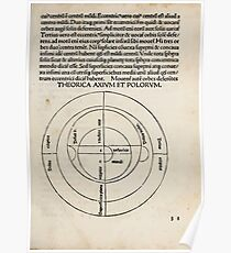 Nouiciis Adolfscentibus  ad Astronomicam Astronomy Joannes de Sacro Bosco Erhard Ratdolt 1485 Illiustrations 0041 Poster