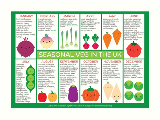 Seasonal Foods November Uk
